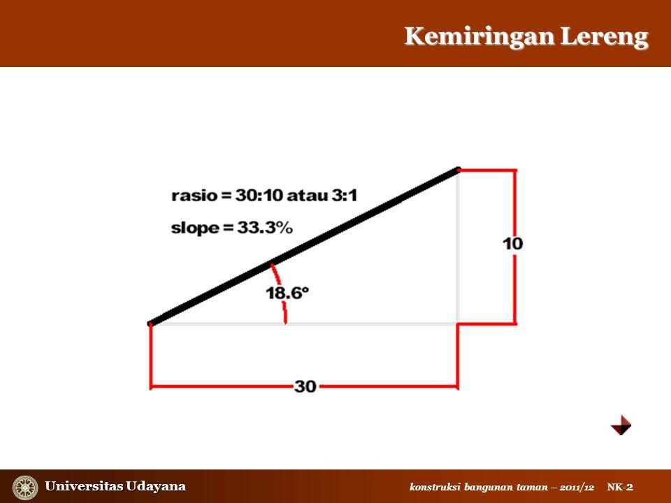 Universitas Udayana Universitas Udayana konstruksi bangunan taman – 2011/12 NK- 3 RASIO panjang : tingggi = x : 1 Konvensi penggunaan rasio adalah tinggi selalu dinyatakan dalam angka 1 90 30 90 : 30 = 9 : 3 = 3 : 1 Menghitung Kemiringan Lereng