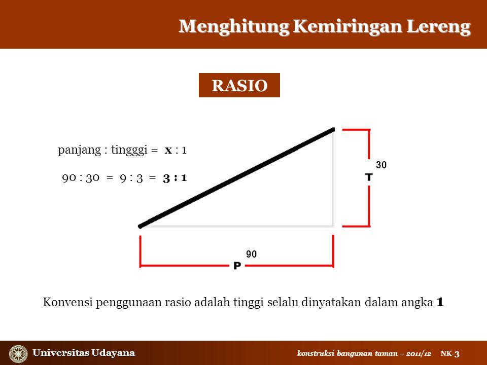 Universitas Udayana Universitas Udayana konstruksi bangunan taman – 2011/12 NK- 3 RASIO panjang : tingggi = x : 1 Konvensi penggunaan rasio adalah tin
