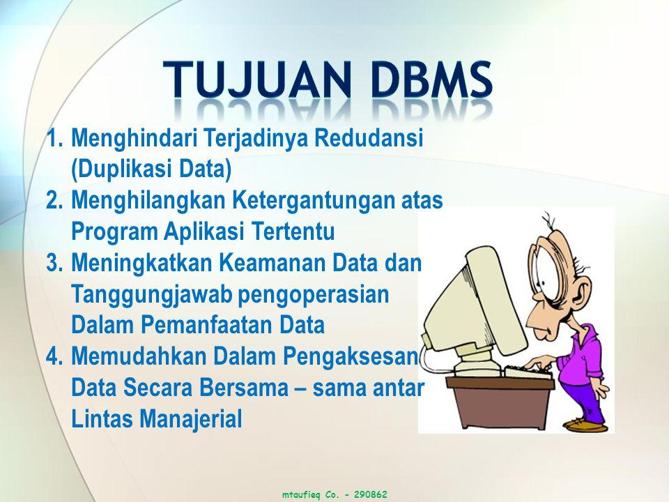 1.Menghindari Terjadinya Redudansi (Duplikasi Data) 2.Menghilangkan Ketergantungan atas Program Aplikasi Tertentu 3.Meningkatkan Keamanan Data dan Tan