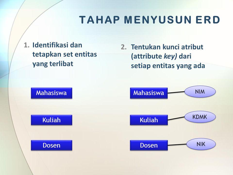TAHAP MENYUSUN ERD 1.Identifikasi dan tetapkan set entitas yang terlibat Mahasiswa Kuliah Dosen 2.Tentukan kunci atribut (attribute key) dari setiap e
