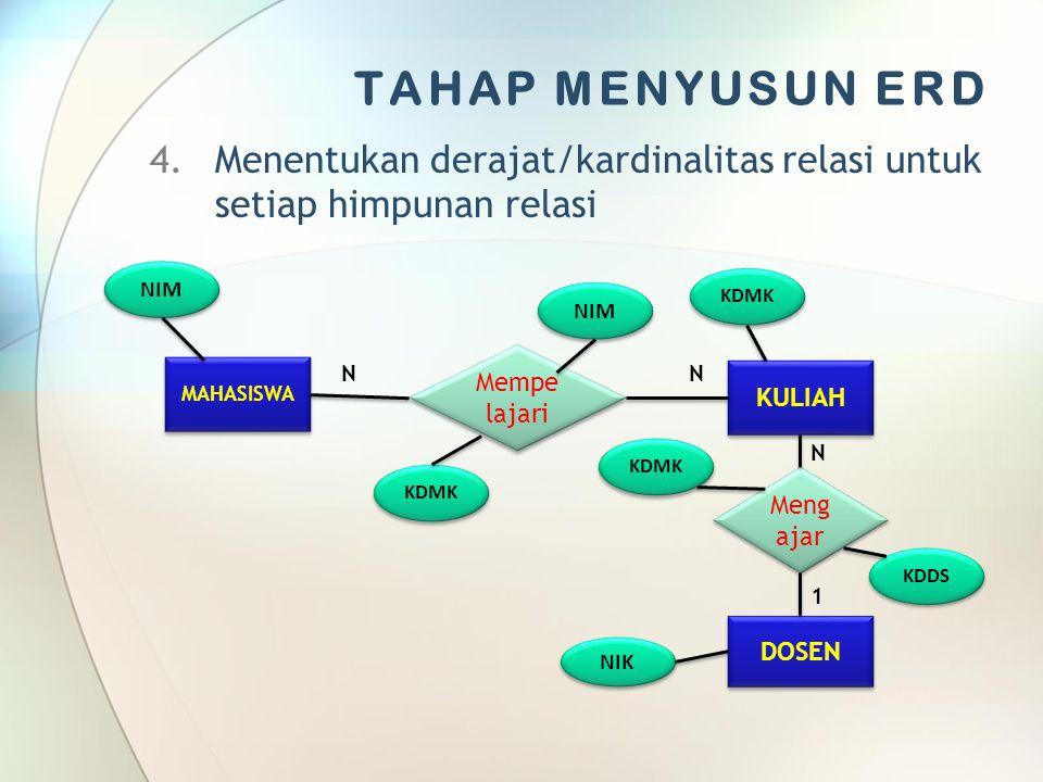4.Menentukan derajat/kardinalitas relasi untuk setiap himpunan relasi MAHASISWA Mempe lajari KULIAH NIM Meng ajar DOSEN KDMK NIM NIK KDMK KDDS N N N 1