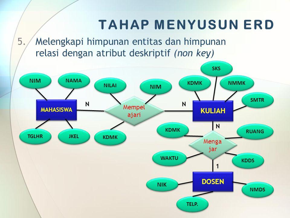 5.Melengkapi himpunan entitas dan himpunan relasi dengan atribut deskriptif (non key) MAHASISWA Mempel ajari KULIAH NIM Menga jar DOSEN KDMK NIM NIK K