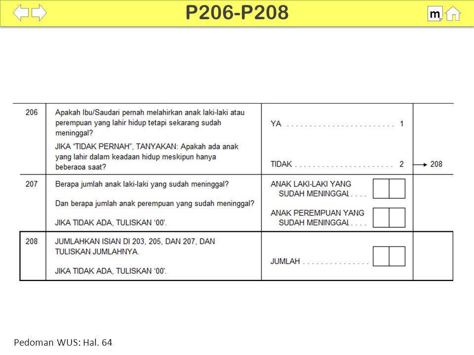 100% SDKI 2012 P209-P210 m Pedoman WUS: Hal. 64