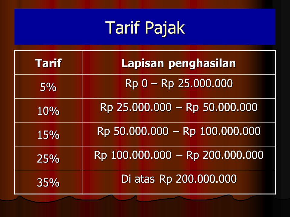 Tarif Pajak Tarif Lapisan penghasilan 5% Rp 0 – Rp 25.000.000 10% Rp 25.000.000 – Rp 50.000.000 15% Rp 50.000.000 – Rp 100.000.000 25% Rp 100.000.000 – Rp 200.000.000 35% Di atas Rp 200.000.000