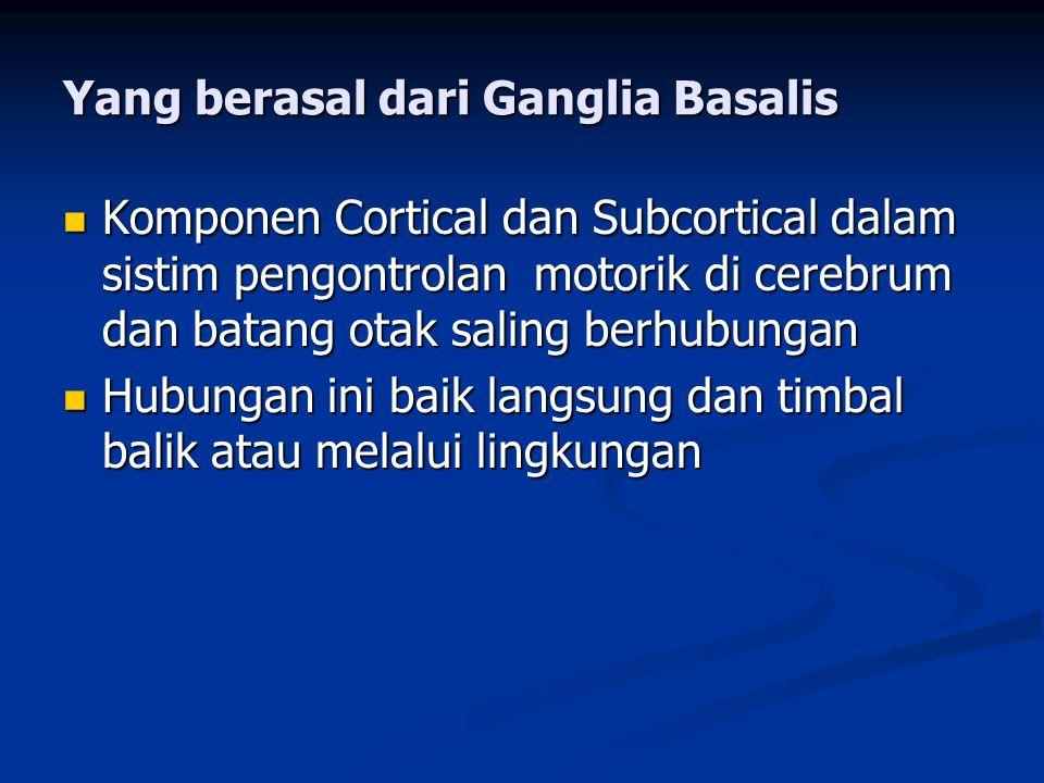 Yang berasal dari Ganglia Basalis  Komponen Cortical dan Subcortical dalam sistim pengontrolan motorik di cerebrum dan batang otak saling berhubungan