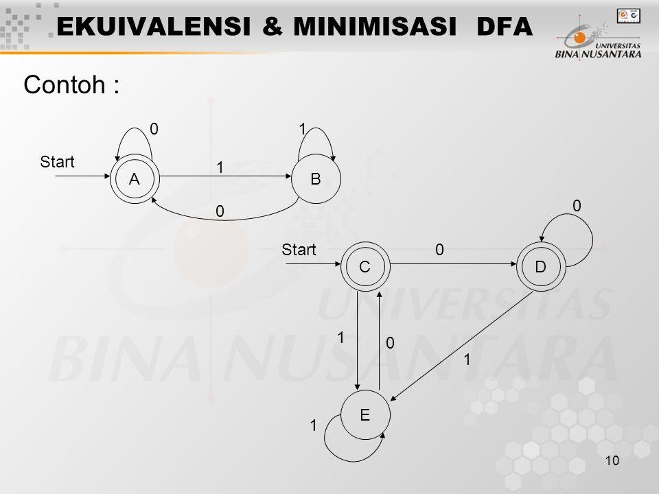 10 EKUIVALENSI & MINIMISASI DFA Contoh : AB Start 0 0 1 1 C E D 0 0 0 1 1 1