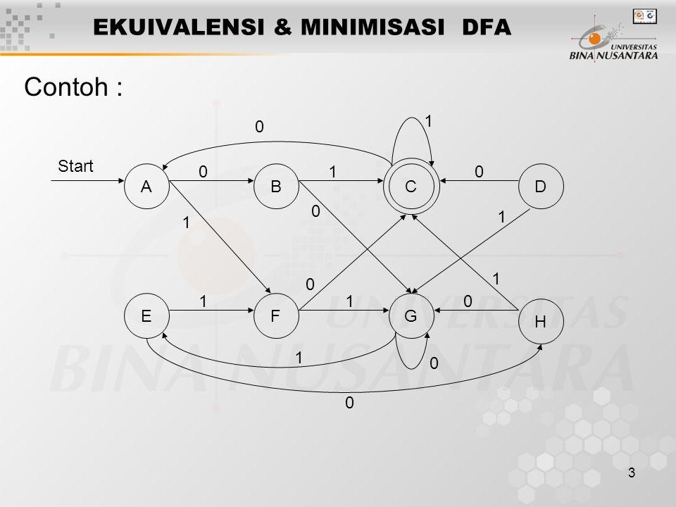 3 EKUIVALENSI & MINIMISASI DFA Contoh : ABCD H GFE 0 00 0 0 0 0 0 1 1 1 1 1 1 1 1 Start
