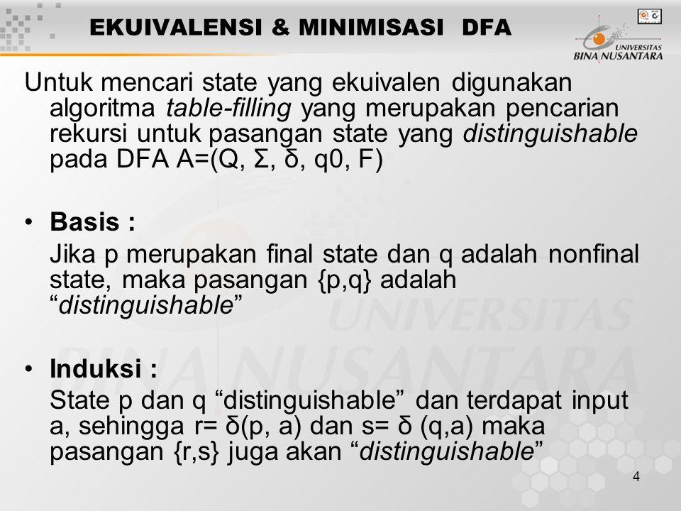 4 EKUIVALENSI & MINIMISASI DFA Untuk mencari state yang ekuivalen digunakan algoritma table-filling yang merupakan pencarian rekursi untuk pasangan st
