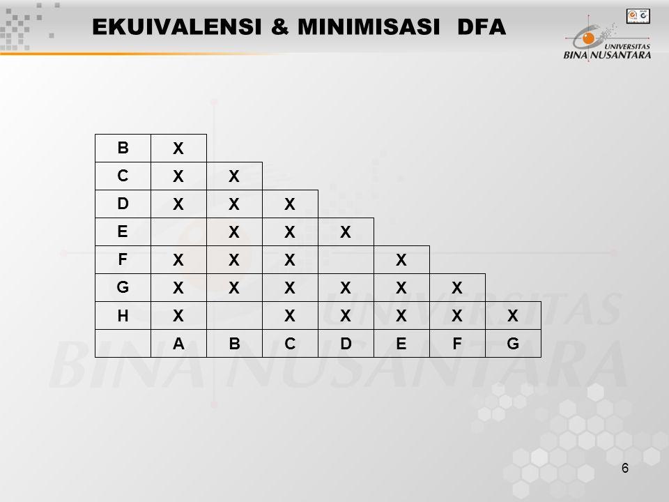 6 EKUIVALENSI & MINIMISASI DFA B C F E D G AEFBDC H G X X X X X X X X X X X X X X X X X X X X X X X X X