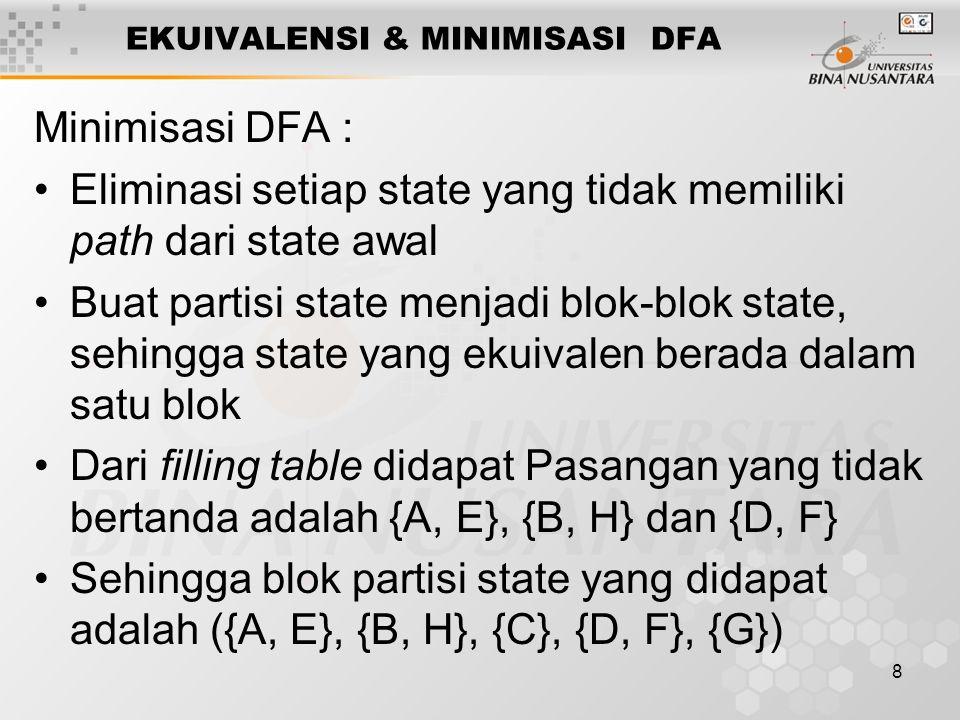 8 EKUIVALENSI & MINIMISASI DFA Minimisasi DFA : •Eliminasi setiap state yang tidak memiliki path dari state awal •Buat partisi state menjadi blok-blok