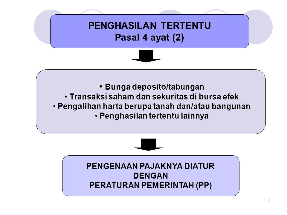 11 PENGHASILAN TERTENTU Pasal 4 ayat (2) PENGENAAN PAJAKNYA DIATUR DENGAN PERATURAN PEMERINTAH (PP) • Bunga deposito/tabungan • Transaksi saham dan se