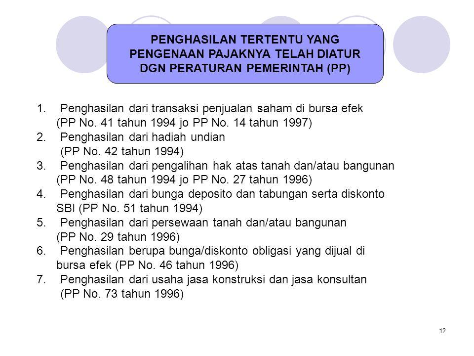 12 PENGHASILAN TERTENTU YANG PENGENAAN PAJAKNYA TELAH DIATUR DGN PERATURAN PEMERINTAH (PP) 1.Penghasilan dari transaksi penjualan saham di bursa efek