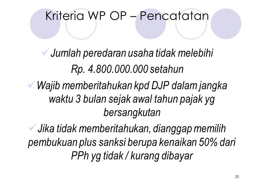 20 Kriteria WP OP – Pencatatan  Jumlah peredaran usaha tidak melebihi Rp. 4.800.000.000 setahun  Wajib memberitahukan kpd DJP dalam jangka waktu 3 b