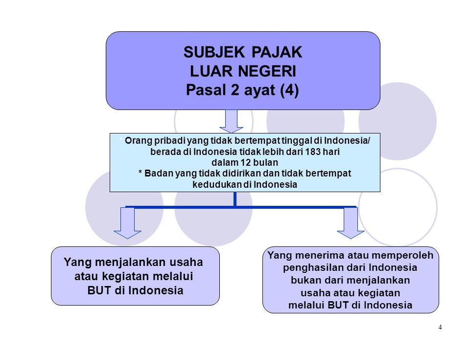 4 SUBJEK PAJAK LUAR NEGERI Pasal 2 ayat (4) Yang menjalankan usaha atau kegiatan melalui BUT di Indonesia * Orang pribadi yang tidak bertempat tinggal