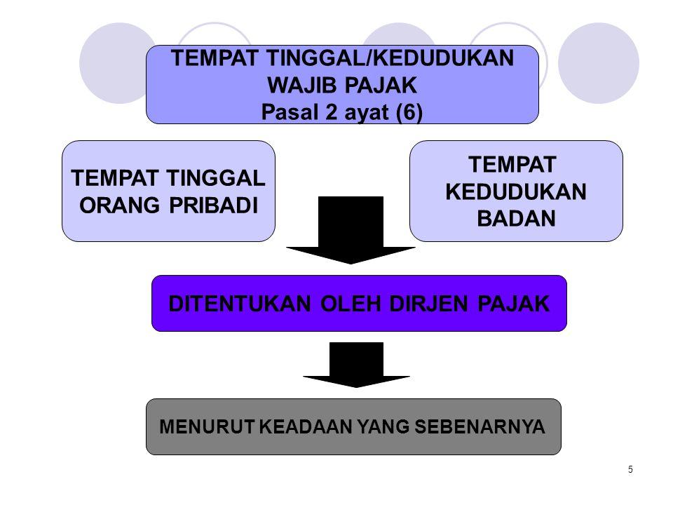 5 TEMPAT TINGGAL/KEDUDUKAN WAJIB PAJAK Pasal 2 ayat (6) TEMPAT TINGGAL ORANG PRIBADI DITENTUKAN OLEH DIRJEN PAJAK MENURUT KEADAAN YANG SEBENARNYA TEMP