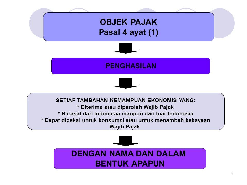 8 OBJEK PAJAK Pasal 4 ayat (1) PENGHASILAN SETIAP TAMBAHAN KEMAMPUAN EKONOMIS YANG: * Diterima atau diperoleh Wajib Pajak * Berasal dari Indonesia mau