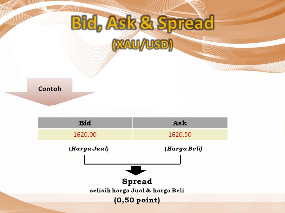BidAsk 1620,001620,50 Harga running XAU/USD saat ini......