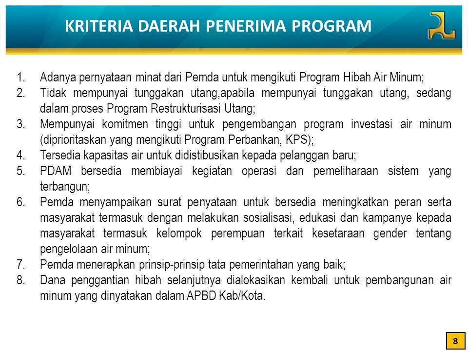 KRITERIA DAERAH PENERIMA PROGRAM 1.Adanya pernyataan minat dari Pemda untuk mengikuti Program Hibah Air Minum; 2.Tidak mempunyai tunggakan utang,apabila mempunyai tunggakan utang, sedang dalam proses Program Restrukturisasi Utang; 3.Mempunyai komitmen tinggi untuk pengembangan program investasi air minum (diprioritaskan yang mengikuti Program Perbankan, KPS); 4.Tersedia kapasitas air untuk didistibusikan kepada pelanggan baru; 5.PDAM bersedia membiayai kegiatan operasi dan pemeliharaan sistem yang terbangun; 6.Pemda menyampaikan surat penyataan untuk bersedia meningkatkan peran serta masyarakat termasuk dengan melakukan sosialisasi, edukasi dan kampanye kepada masyarakat termasuk kelompok perempuan terkait kesetaraan gender tentang pengelolaan air minum; 7.Pemda menerapkan prinsip-prinsip tata pemerintahan yang baik; 8.Dana penggantian hibah selanjutnya dialokasikan kembali untuk pembangunan air minum yang dinyatakan dalam APBD Kab/Kota.
