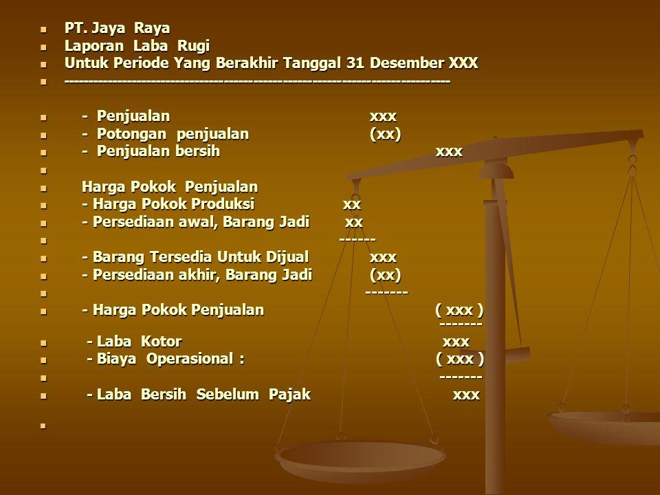  PT. Jaya Raya  Laporan Laba Rugi  Untuk Periode Yang Berakhir Tanggal 31 Desember XXX  ----------------------------------------------------------