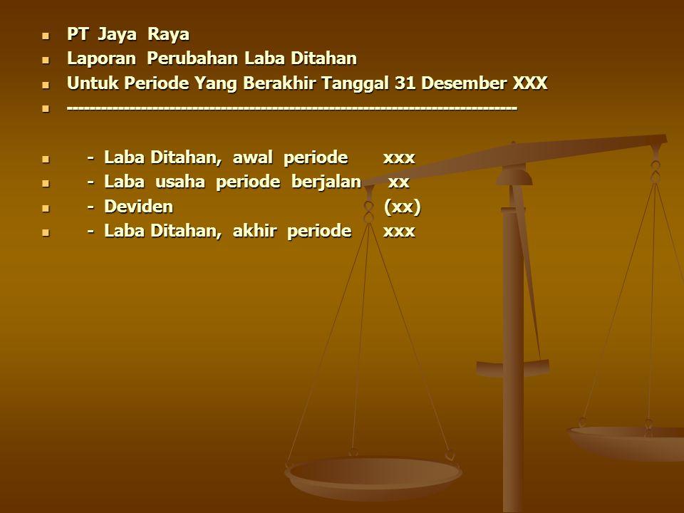  PT Jaya Raya  Laporan Perubahan Laba Ditahan  Untuk Periode Yang Berakhir Tanggal 31 Desember XXX  ----------------------------------------------