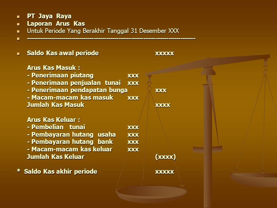  PT Jaya Raya  Laporan Arus Kas  Untuk Periode Yang Berakhir Tanggal 31 Desember XXX  ------------------------------------------------------------