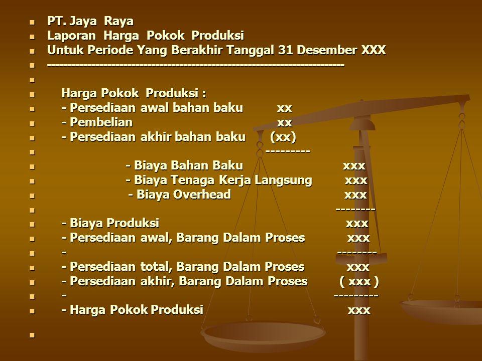  PT. Jaya Raya  Laporan Harga Pokok Produksi  Untuk Periode Yang Berakhir Tanggal 31 Desember XXX  -----------------------------------------------