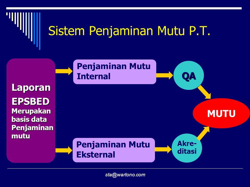 sta@wartono.com Sistem Penjaminan Mutu P.T.