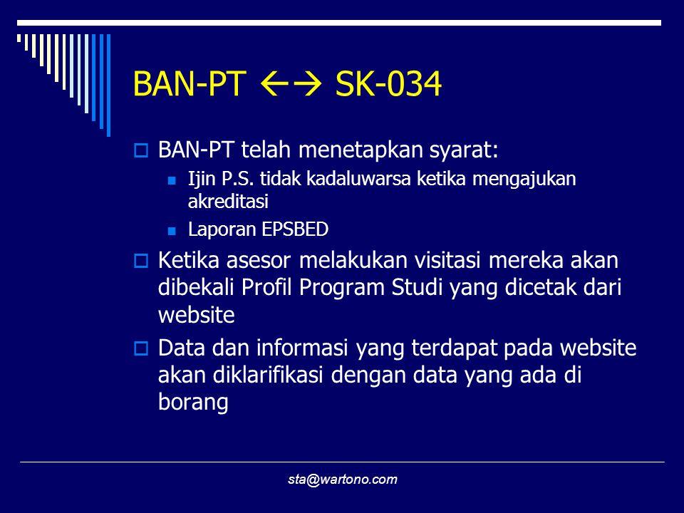 sta@wartono.com BAN-PT  SK-034  BAN-PT telah menetapkan syarat:  Ijin P.S.