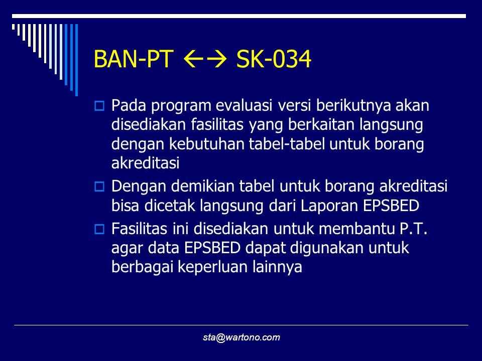 sta@wartono.com BAN-PT  SK-034  Pada program evaluasi versi berikutnya akan disediakan fasilitas yang berkaitan langsung dengan kebutuhan tabel-tabel untuk borang akreditasi  Dengan demikian tabel untuk borang akreditasi bisa dicetak langsung dari Laporan EPSBED  Fasilitas ini disediakan untuk membantu P.T.