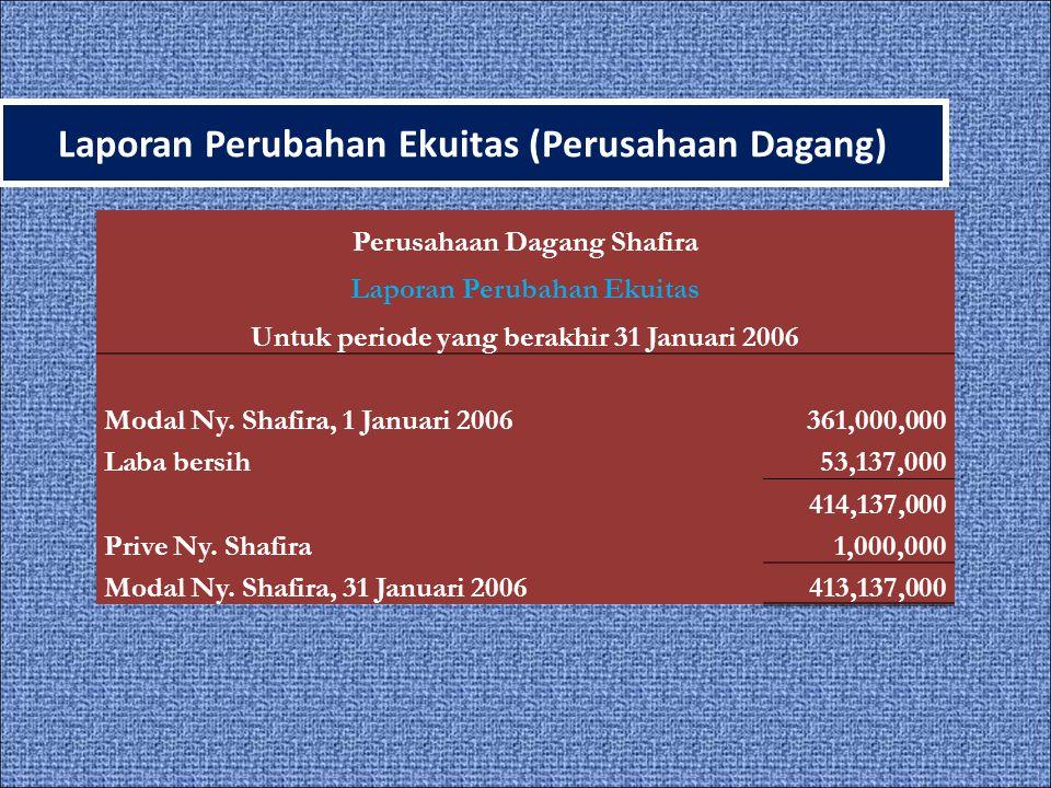 Perusahaan Dagang Shafira Laporan Perubahan Ekuitas Untuk periode yang berakhir 31 Januari 2006 Modal Ny.