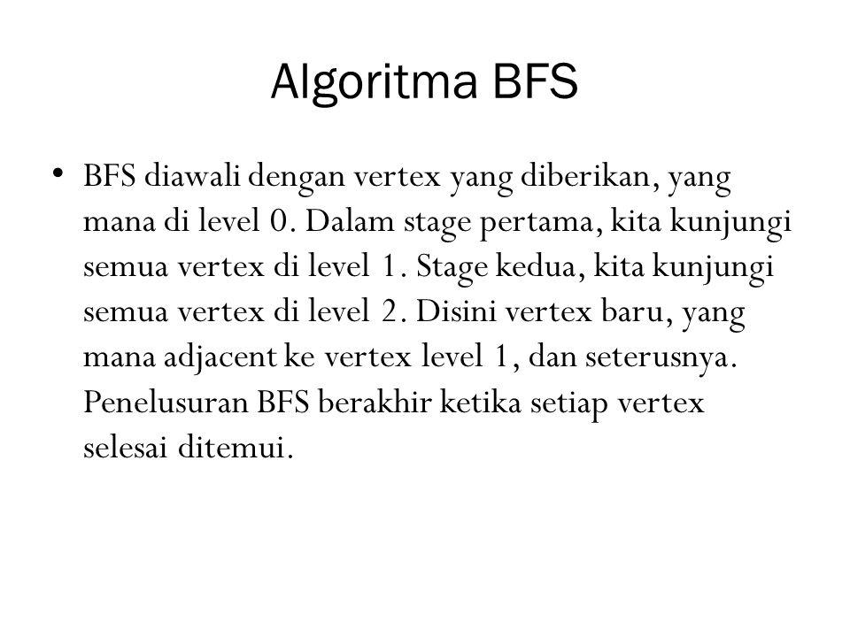Algoritma BFS • BFS diawali dengan vertex yang diberikan, yang mana di level 0. Dalam stage pertama, kita kunjungi semua vertex di level 1. Stage kedu