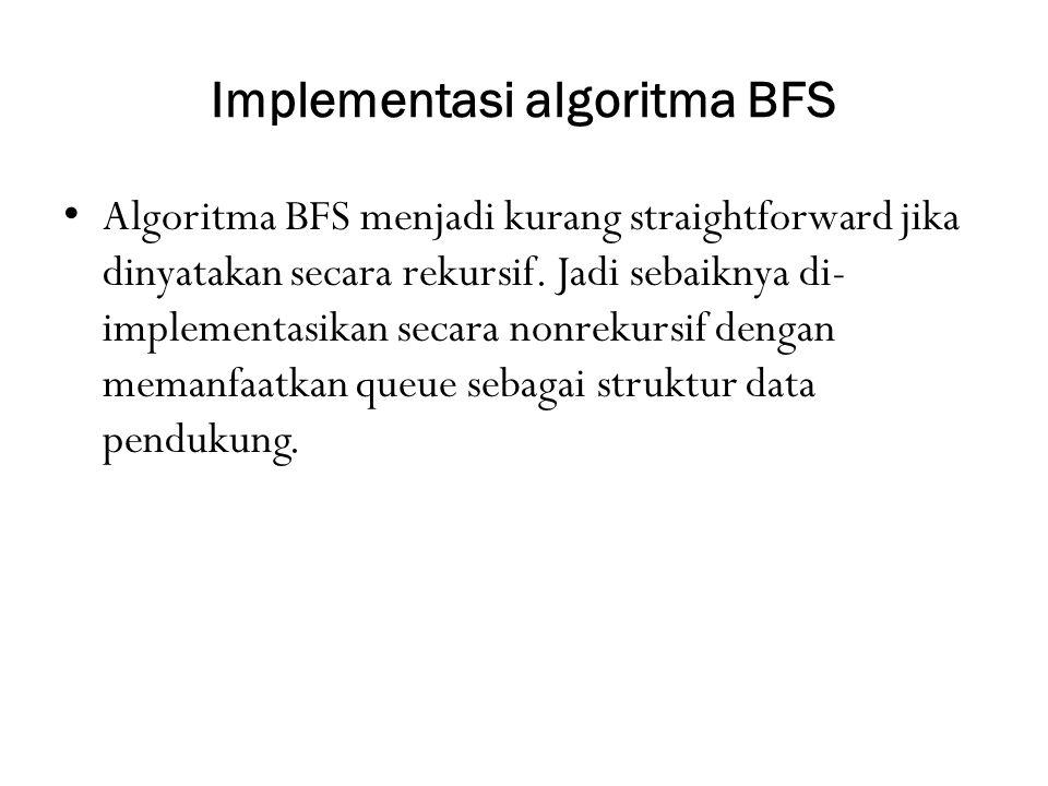 Implementasi algoritma BFS • Algoritma BFS menjadi kurang straightforward jika dinyatakan secara rekursif. Jadi sebaiknya di- implementasikan secara n