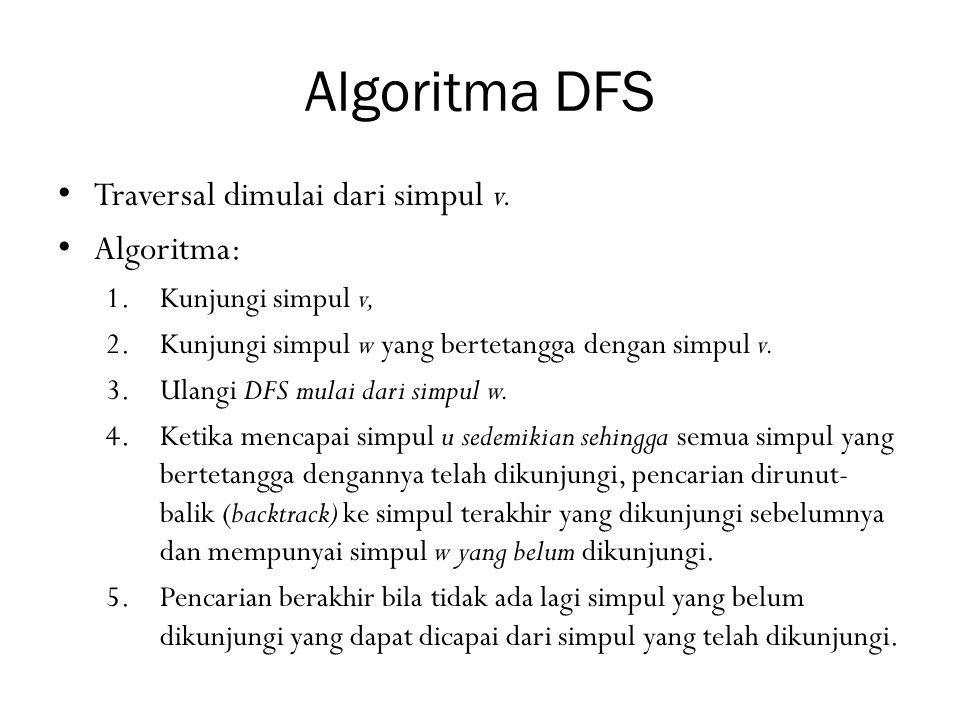 Algoritma DFS • Traversal dimulai dari simpul v. • Algoritma: 1.Kunjungi simpul v, 2.Kunjungi simpul w yang bertetangga dengan simpul v. 3.Ulangi DFS
