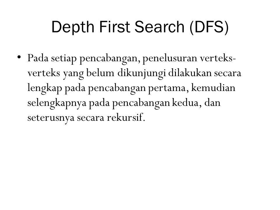 Depth First Search (DFS) • Pada setiap pencabangan, penelusuran verteks- verteks yang belum dikunjungi dilakukan secara lengkap pada pencabangan perta