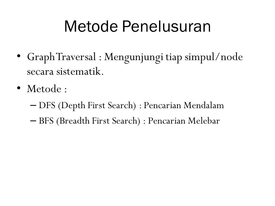Metode Penelusuran • Graph Traversal : Mengunjungi tiap simpul/node secara sistematik. • Metode : – DFS (Depth First Search) : Pencarian Mendalam – BF