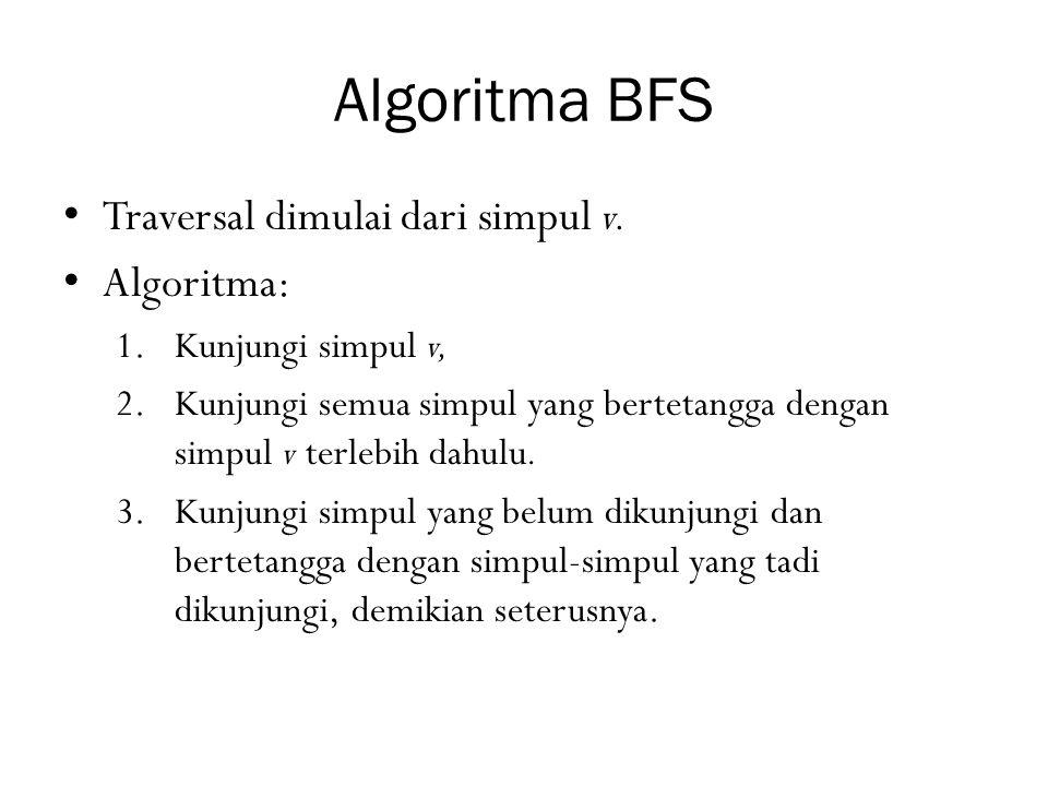 Algoritma BFS • Traversal dimulai dari simpul v. • Algoritma: 1.Kunjungi simpul v, 2.Kunjungi semua simpul yang bertetangga dengan simpul v terlebih d