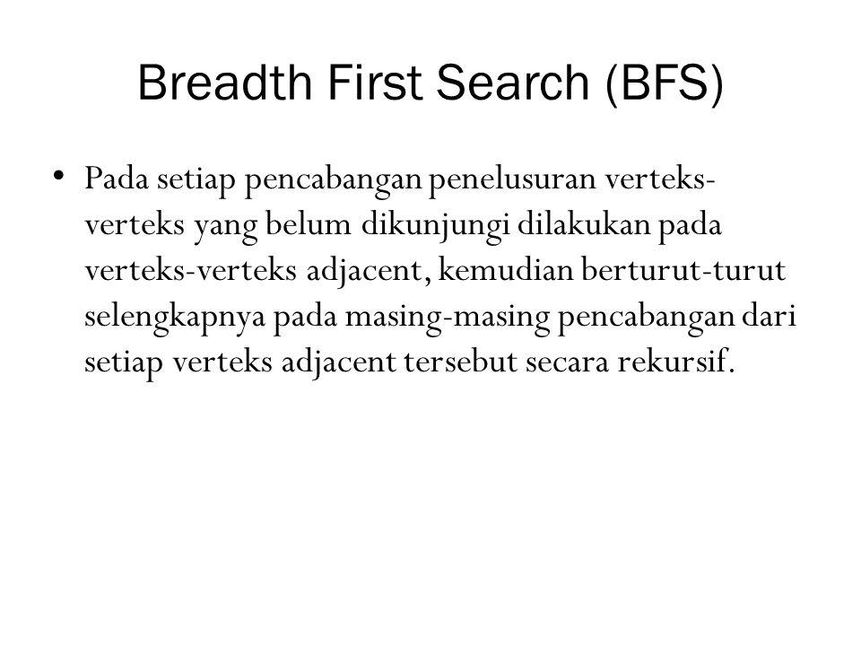 Breadth First Search (BFS) • Pada setiap pencabangan penelusuran verteks- verteks yang belum dikunjungi dilakukan pada verteks-verteks adjacent, kemud