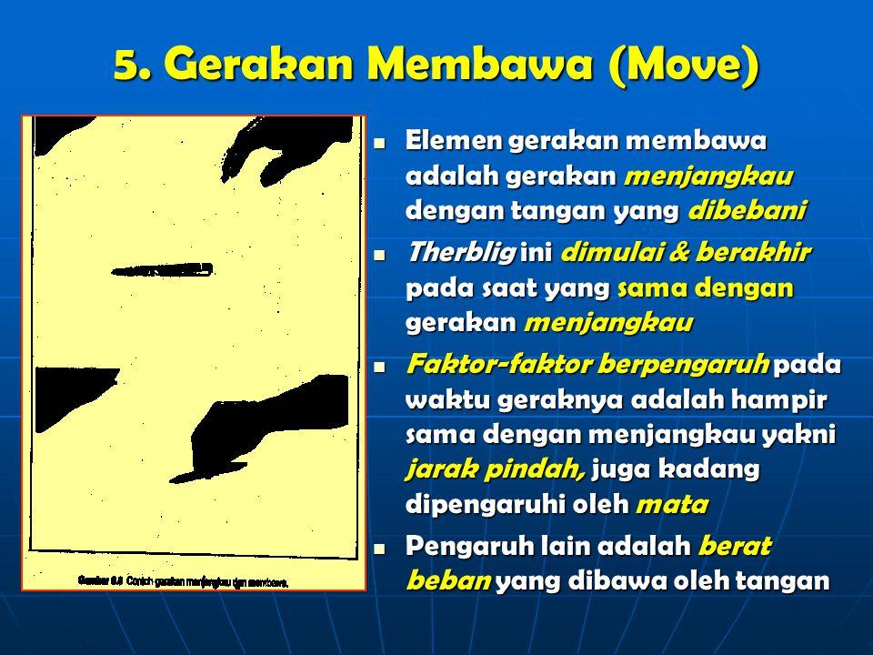 4. Gerakan Menjangkau (Reach)  Therblig menjangkau adalah gerakan tangan berpindah tempat tanpa beban, baik gerakan mendekati maupun menjauhi obyek.