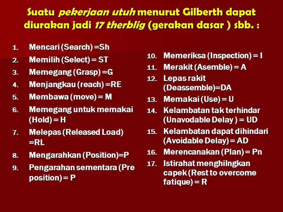 Suatu pekerjaan utuh menurut Gilberth dapat diurakan jadi 17 therblig (gerakan dasar ) sbb.