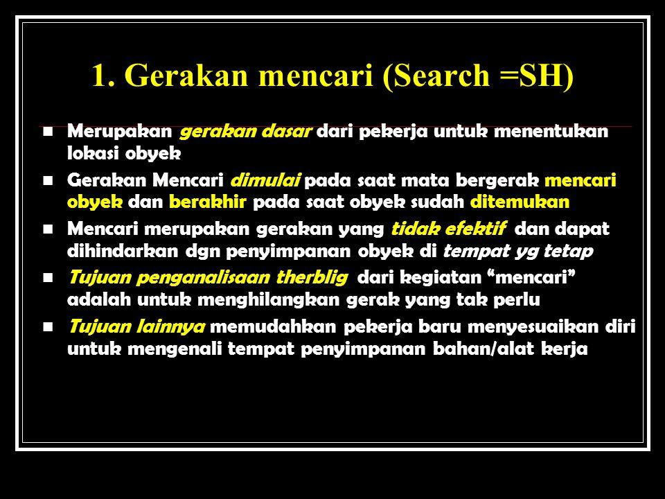 Suatu pekerjaan utuh menurut Gilberth dapat diurakan jadi 17 therblig (gerakan dasar ) sbb. : 1. Mencari (Search) =Sh 2. Memilih (Select) = ST 3. Meme