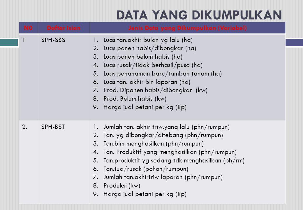 DATA YANG DIKUMPULKAN N0Daftar IsianJenis Data yang Dikumpulkan (Variabel) 1SPH-SBS1.Luas tan.akhir bulan yg lalu (ha) 2.Luas panen habis/dibongkar (ha) 3.Luas panen belum habis (ha) 4.Luas rusak/tidak berhasil/puso (ha) 5.Luas penanaman baru/tambah tanam (ha) 6.Luas tan.