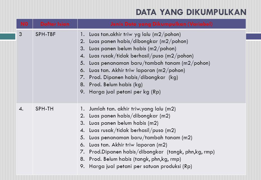 DATA YANG DIKUMPULKAN N0Daftar IsianJenis Data yang Dikumpulkan (Variabel) 3SPH-TBF1.Luas tan.akhir triw yg lalu (m2/pohon) 2.Luas panen habis/dibongkar (m2/pohon) 3.Luas panen belum habis (m2/pohon) 4.Luas rusak/tidak berhasil/puso (m2/pohon) 5.Luas penanaman baru/tambah tanam (m2/pohon) 6.Luas tan.