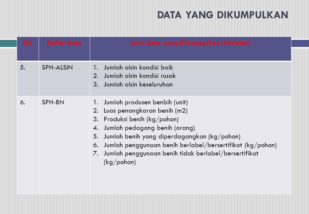 DATA YANG DIKUMPULKAN N0Daftar IsianJenis Data yang Dikumpulkan (Variabel) 5.SPH-ALSIN1.Jumlah alsin kondisi baik 2.Jumlah alsin kondisi rusak 3.Jumlah alsin keseluruhan 6.SPH-BN1.Jumlah produsen benbih (unit) 2.Luas penangkaran benih (m2) 3.Produksi benih (kg/pohon) 4.Jumlah pedagang benih (orang) 5.Jumlah benih yang diperdagangkan (kg/pohon) 6.Jumlah penggunaan benih berlabel/bersertifikat (kg/pohon) 7.Jumlah penggunaan benih tidak berlabel/bersertifikat (kg/pohon)