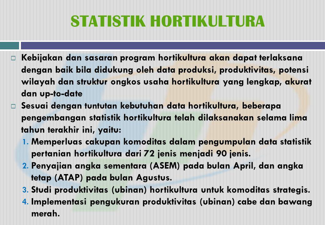 STATISTIK HORTIKULTURA  Kebijakan dan sasaran program hortikultura akan dapat terlaksana dengan baik bila didukung oleh data produksi, produktivitas, potensi wilayah dan struktur ongkos usaha hortikultura yang lengkap, akurat dan up-to-date  Sesuai dengan tuntutan kebutuhan data hortikultura, beberapa pengembangan statistik hortikultura telah dilaksanakan selama lima tahun terakhir ini, yaitu: 1.