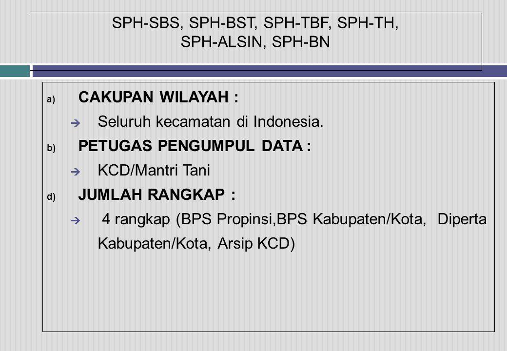SPH-SBS, SPH-BST, SPH-TBF, SPH-TH, SPH-ALSIN, SPH-BN a) CAKUPAN WILAYAH :  Seluruh kecamatan di Indonesia.
