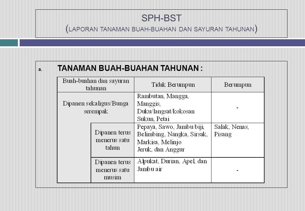 SPH-BST ( LAPORAN TANAMAN BUAH-BUAHAN DAN SAYURAN TAHUNAN ) a. TANAMAN BUAH-BUAHAN TAHUNAN :