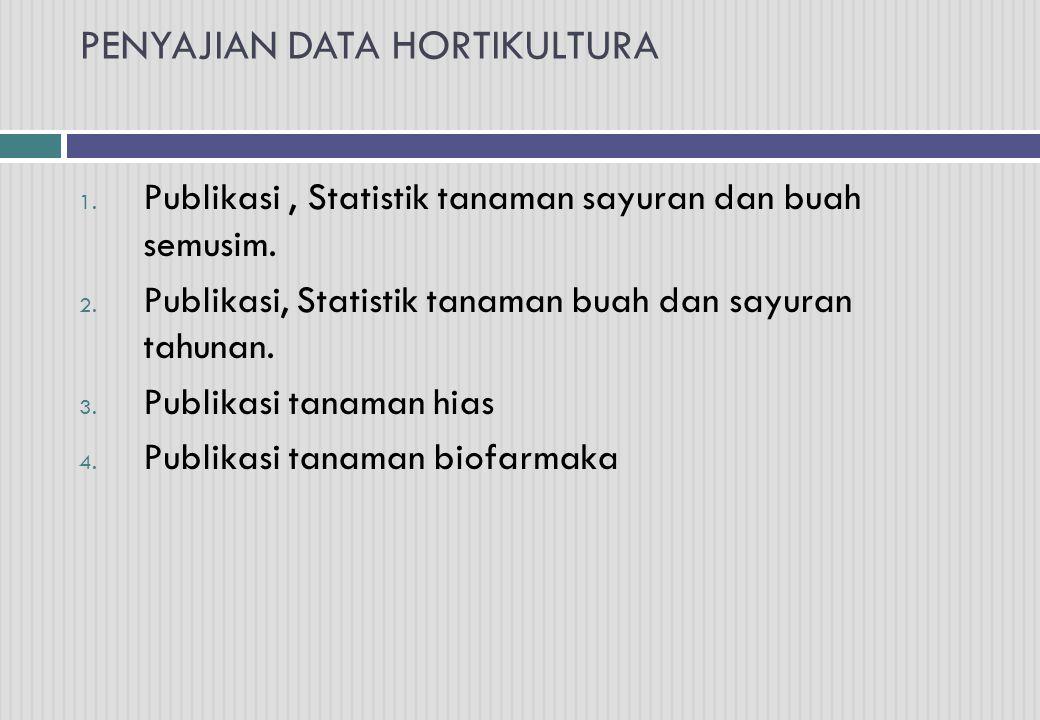 1.Publikasi, Statistik tanaman sayuran dan buah semusim.