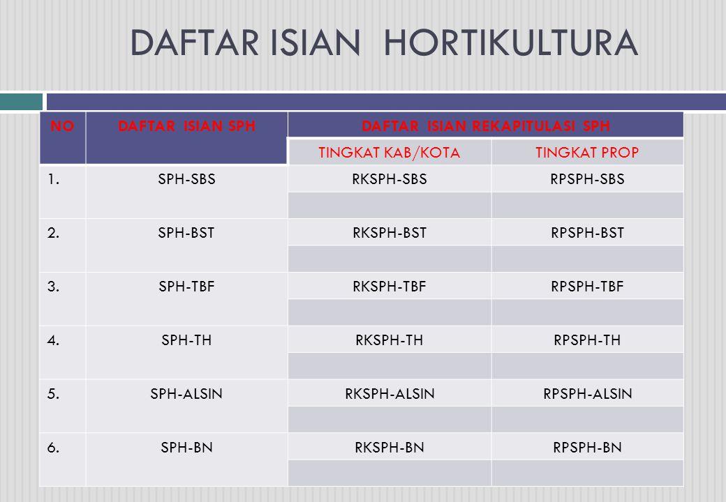 DAFTAR ISIAN HORTIKULTURA NODAFTAR ISIAN SPHDAFTAR ISIAN REKAPITULASI SPH TINGKAT KAB/KOTATINGKAT PROP 1.SPH-SBSRKSPH-SBSRPSPH-SBS 2.SPH-BSTRKSPH-BSTRPSPH-BST 3.SPH-TBFRKSPH-TBFRPSPH-TBF 4.SPH-THRKSPH-THRPSPH-TH 5.SPH-ALSINRKSPH-ALSINRPSPH-ALSIN 6.SPH-BNRKSPH-BNRPSPH-BN