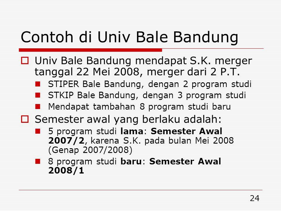 24 Contoh di Univ Bale Bandung  Univ Bale Bandung mendapat S.K.