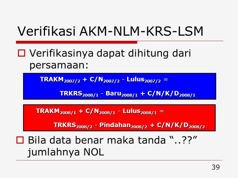 39 Verifikasi AKM-NLM-KRS-LSM  Verifikasinya dapat dihitung dari persamaan: TRAKM 2007/2 + C/N 2007/2 - Lulus 2007/2 = TRAKM 2007/2 + C/N 2007/2 - Lulus 2007/2 = TRKRS 2008/1 - Baru 2008/1 + C/N/K/D 2008/1 TRKRS 2008/1 - Baru 2008/1 + C/N/K/D 2008/1 TRAKM 2008/1 + C/N 2008/1 - Lulus 2008/1 = TRAKM 2008/1 + C/N 2008/1 - Lulus 2008/1 = TRKRS 2008/2 - Pindahan 2008/2 + C/N/K/D 2008/2 TRKRS 2008/2 - Pindahan 2008/2 + C/N/K/D 2008/2  Bila data benar maka tanda ..?? jumlahnya NOL